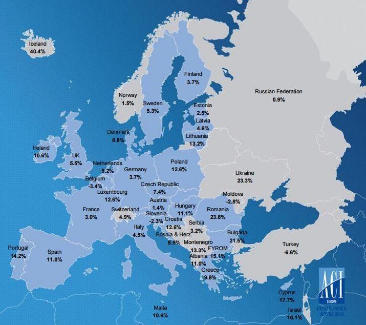 Croissance du nombre de passagers par pays - source: ACI Europe